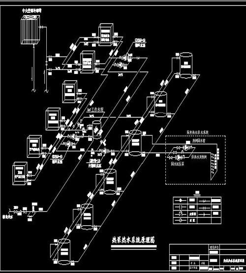 空氣源熱泵系統圖