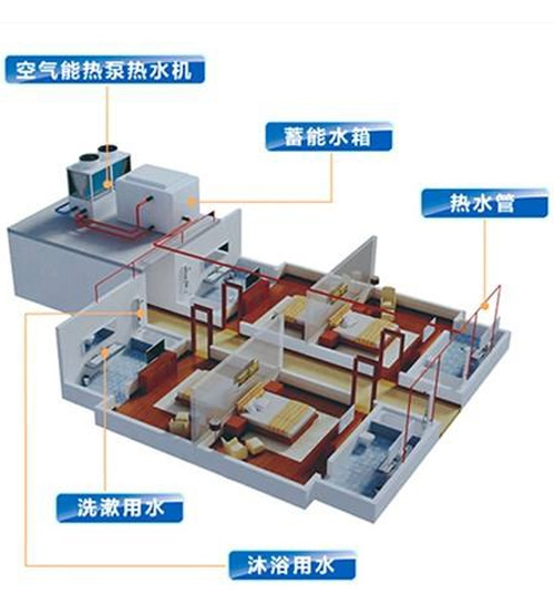 空氣源熱泵熱水系統